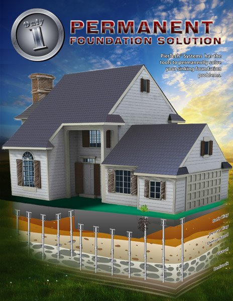 The PierTech Foundation Solution for homes in Indiana